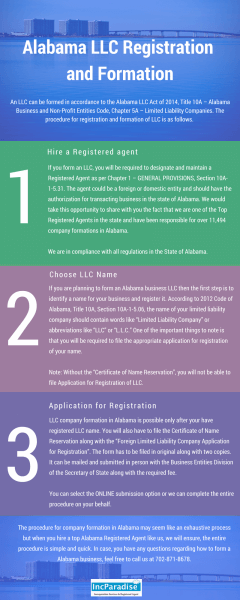 Alabama LLC Registration & Formation
