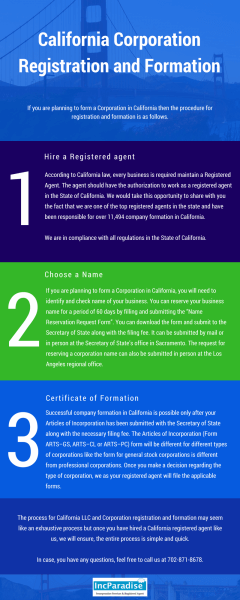 California Corporation Registration & Formation
