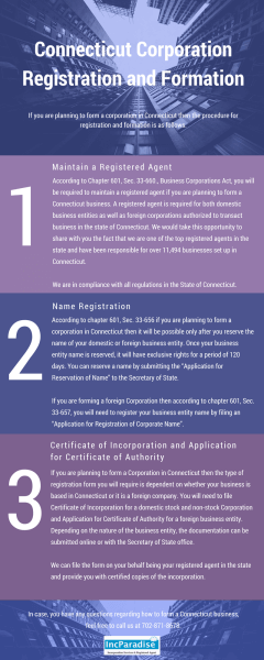 Connecticut Corporation Registration & Formation