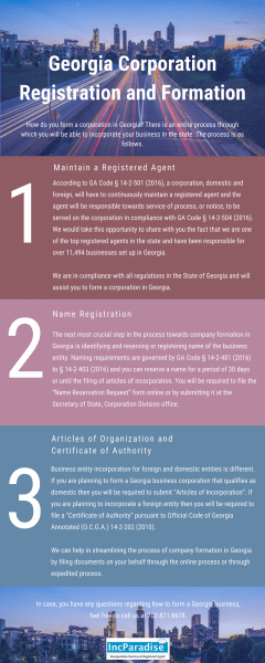 Georgia Corporation Registration & Formation