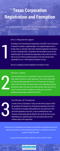 Texas Corporation Registration & Formation