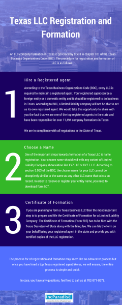 Texas LLC Registration & Formation