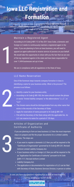 Iowa LLC Registration & Formation