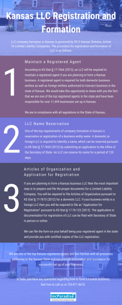 Kansas LLC Registration & Formation