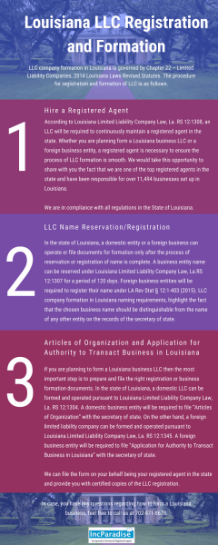 Louisiana LLC Registration & Formation