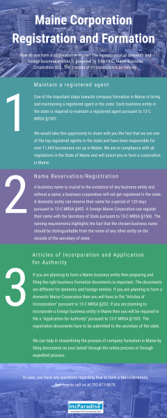 Maine Corporation Registration & Formation
