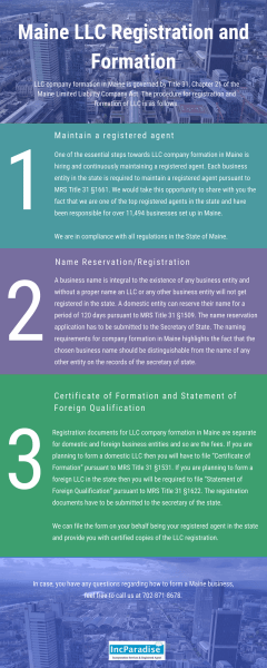 Maine LLC Registration & Formation