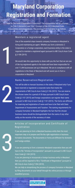 Maryland Corporation Registration & Formation