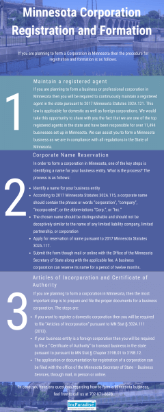 Minnesota Corporation Registration & Formation
