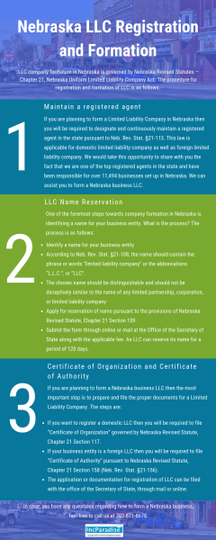 Nebraska LLC Registration & Formation