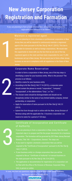 New Jersey Corporation Registration & Formation