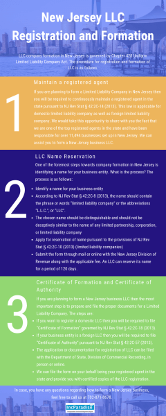 New Jersey LLC Registration & Formation