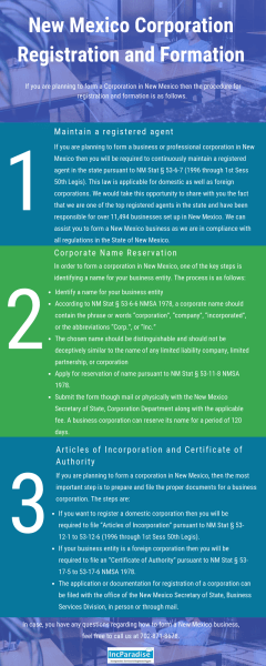 New Mexico Corporation Registration & Formation