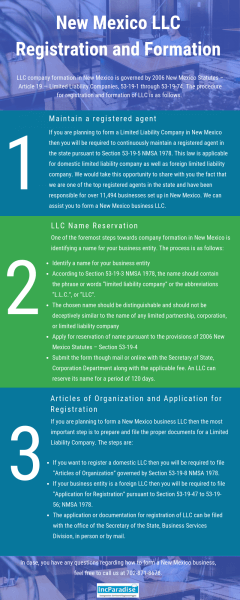 New Mexico LLC Registration & Formation