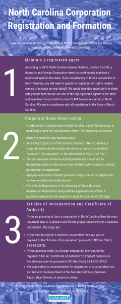 North Carolina Corporation Registration & Formation