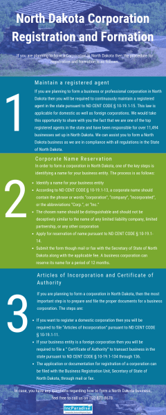 North Dakota Corporation Registration & Formation