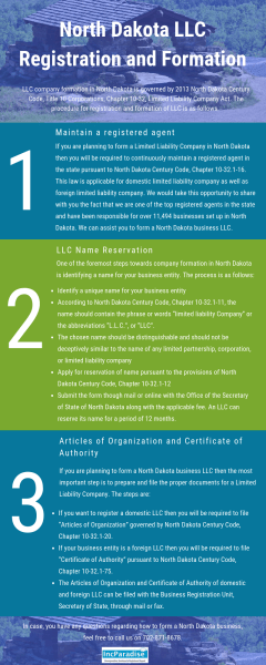 North Dakota LLC Registration & Formation