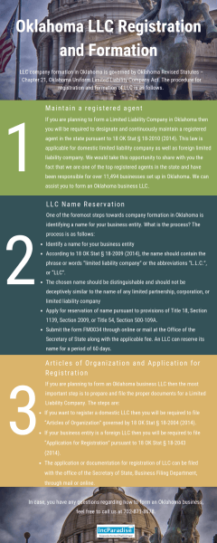 Oklahoma LLC Registration & Formation