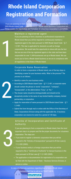 Rhode Island Corporation Registration & Formation