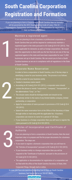 South Carolina Corporation Registration & Formation