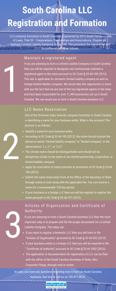 South Carolina LLC Registration & Formation