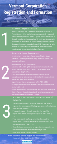 Vermont Corporation Registration & Formation
