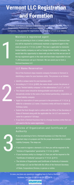 Vermont LLC Registration & Formation