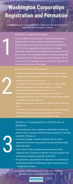 Washington Corporation & Registration & Formation