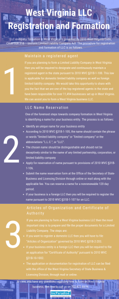 West Virginia LLC Registration & Formation