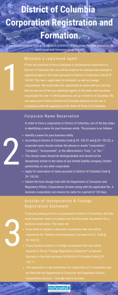 District of Columbia Corporation Registration & Formation