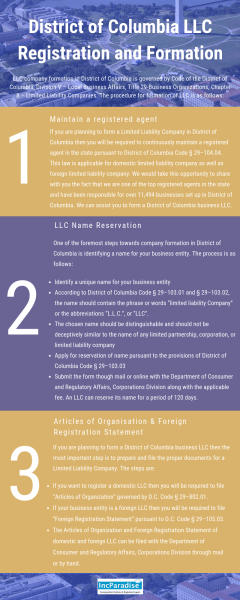 District of Columbia LLC Registration & Formation