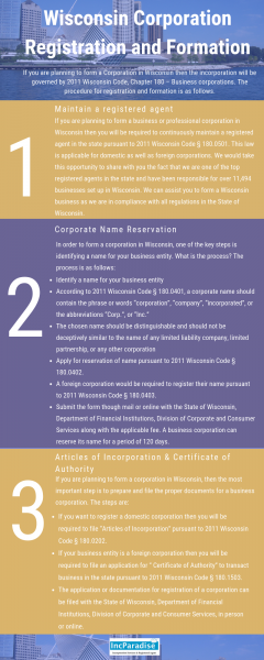 Wisconsin Corporation Registration & Formation