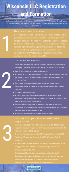 Wisconsin LLC Registartion & Formation