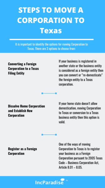 steps to move corporation to Texas